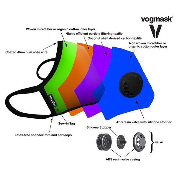 Vogmask 8-bit N99 CV Mask